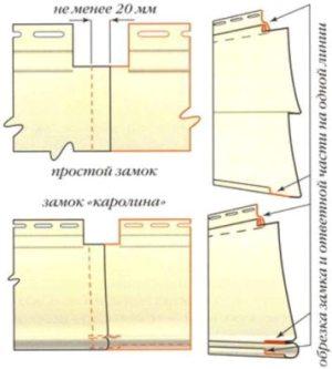 Prekrivanje stranske namestitve